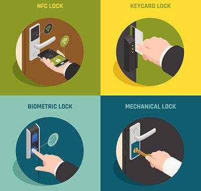 cerradura electronica de seguridad